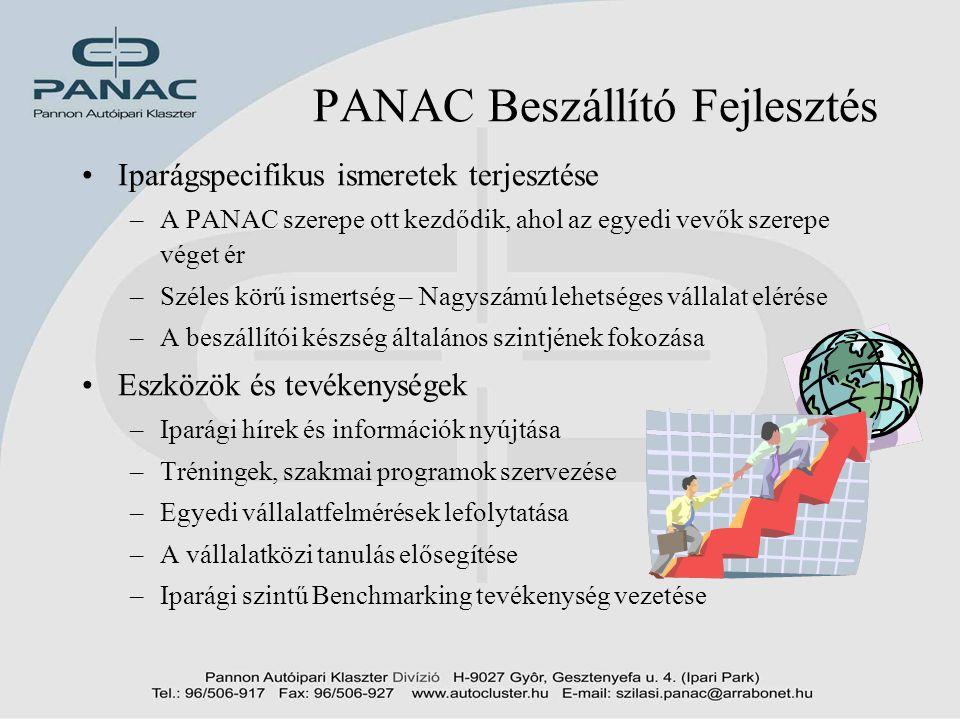10 PANAC Beszállító Fejlesztés •Iparágspecifikus ismeretek terjesztése –A PANAC szerepe ott kezdődik, ahol az egyedi vevők szerepe véget ér –Széles kö
