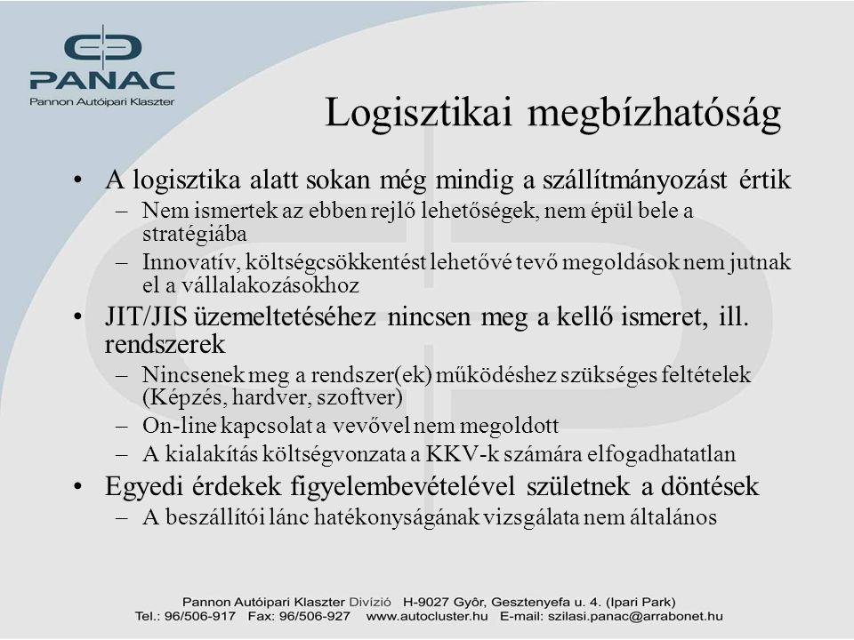 12 Logisztikai megbízhatóság •A logisztika alatt sokan még mindig a szállítmányozást értik –Nem ismertek az ebben rejlő lehetőségek, nem épül bele a s