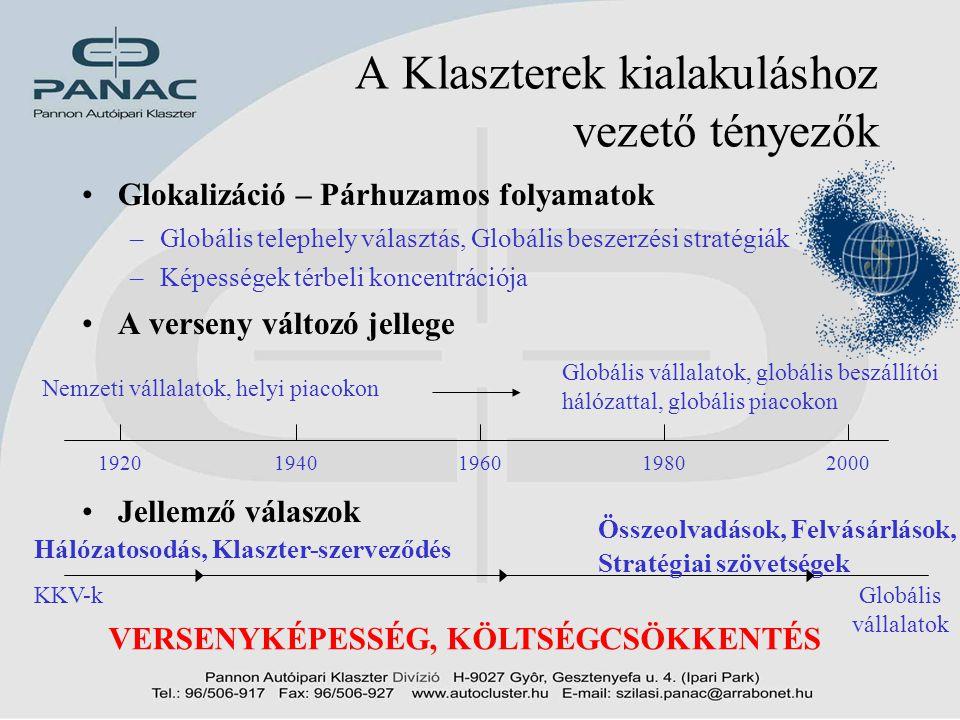 2 A Klaszterek kialakuláshoz vezető tényezők •Glokalizáció – Párhuzamos folyamatok –Globális telephely választás, Globális beszerzési stratégiák –Képe