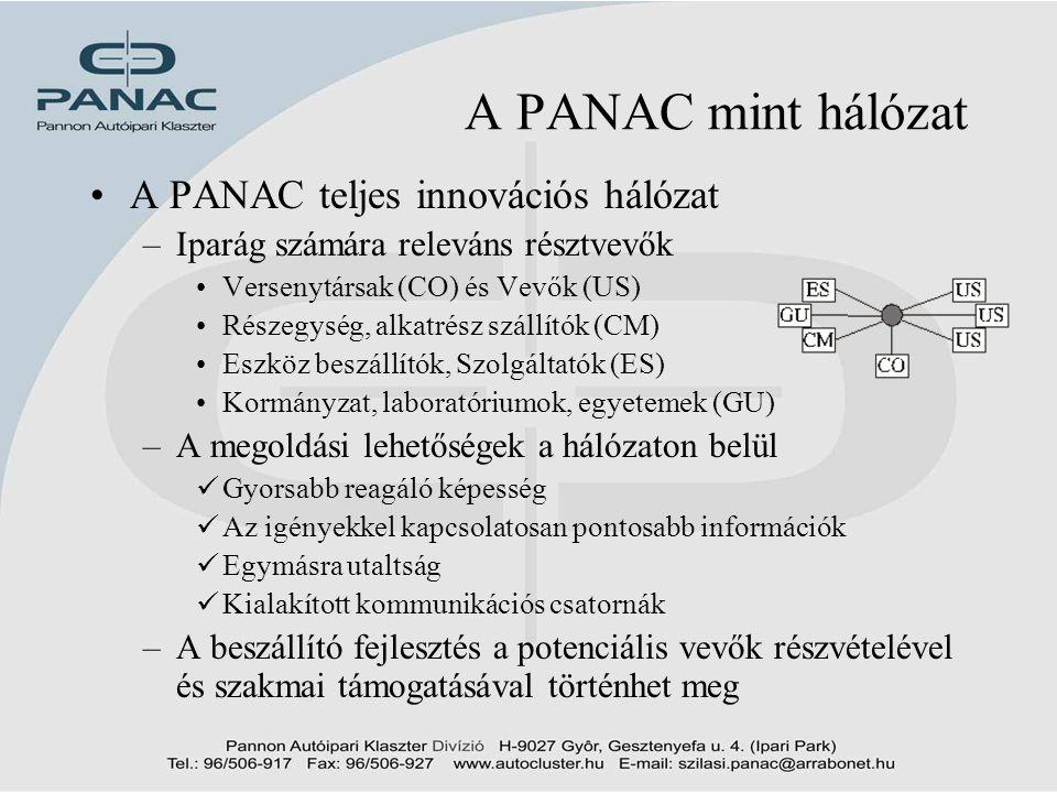 7 A PANAC mint hálózat •A PANAC több sűrűsödési ponttal rendelkező hálózat –Több végtermékgyártó •Párhuzamosan megjelenő követelményrendszerek •Általános autóipari szemléletmód kialakításának lehetősége –Több területi központ •Szolgáltatások helyi szinten nyújthatók •A lokális erősségek összeadódhatnak