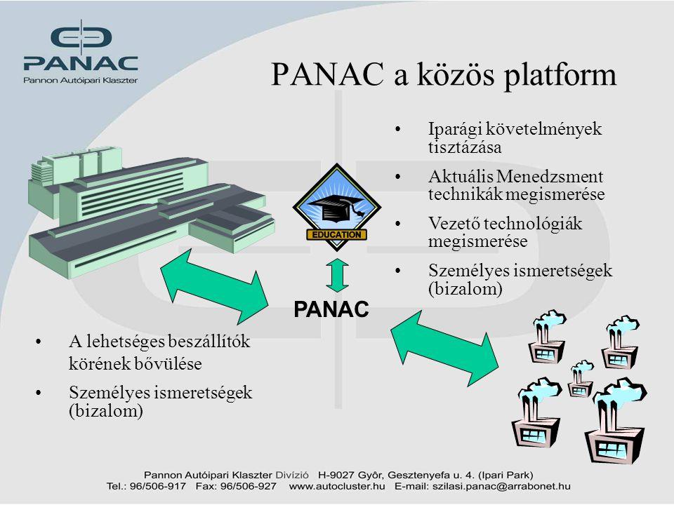 8 PANAC a közös platform PANAC •Iparági követelmények tisztázása •Aktuális Menedzsment technikák megismerése •Vezető technológiák megismerése •Személy