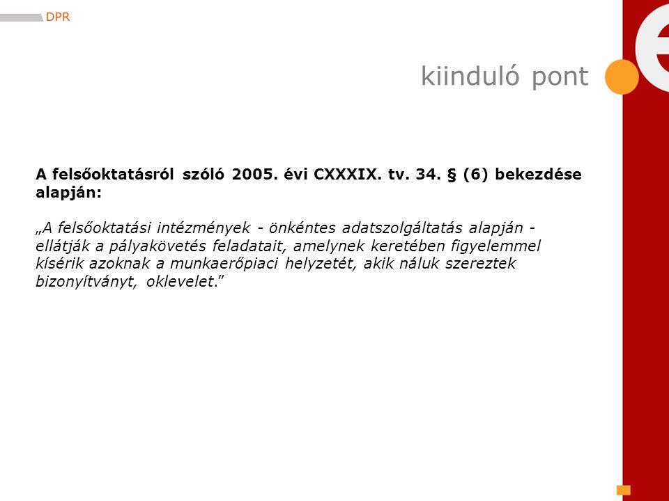 """kiinduló pont A felsőoktatásról szóló 2005. évi CXXXIX. tv. 34. § (6) bekezdése alapján: """"A felsőoktatási intézmények - önkéntes adatszolgáltatás alap"""