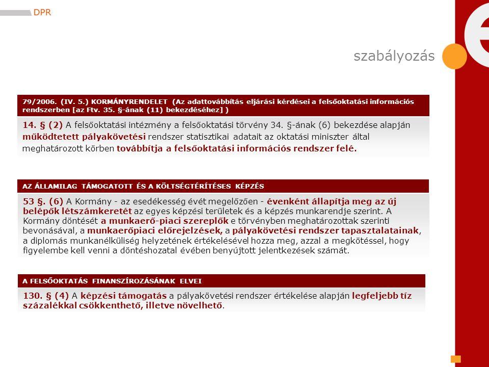 79/2006. (IV. 5.) KORMÁNYRENDELET (Az adattovábbítás eljárási kérdései a felsőoktatási információs rendszerben [az Ftv. 35. §-ának (11) bekezdéséhez]