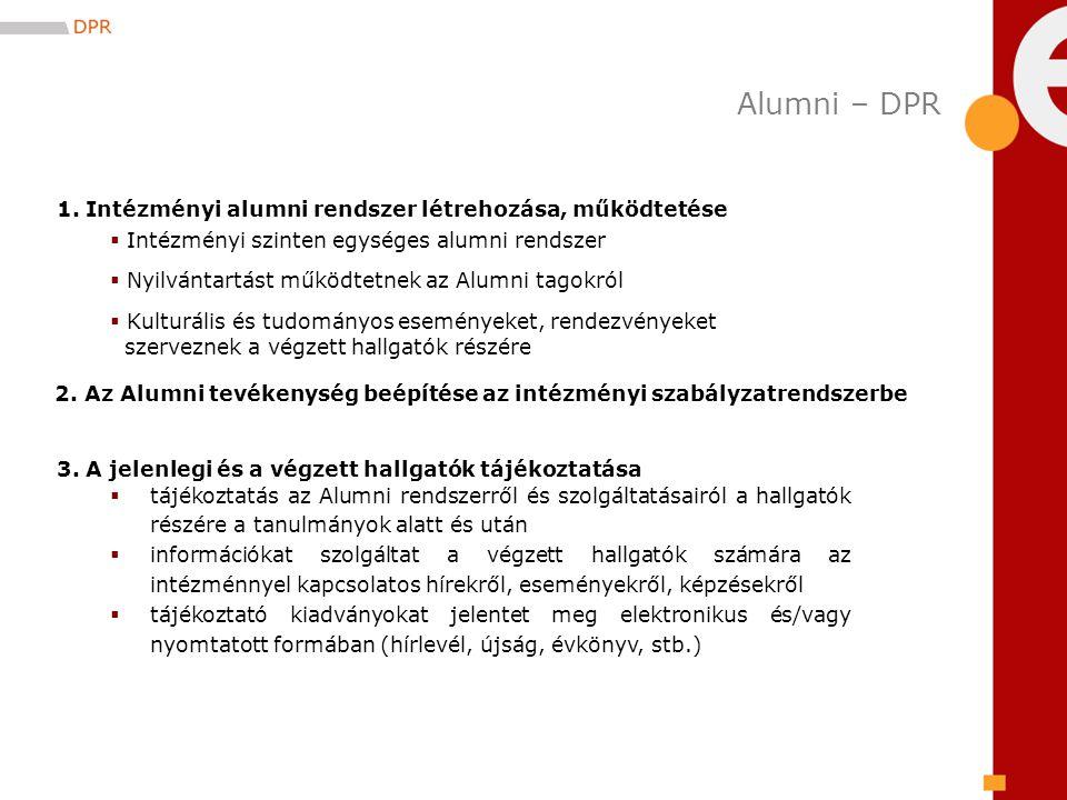 Alumni – DPR 1. Intézményi alumni rendszer létrehozása, működtetése  Intézményi szinten egységes alumni rendszer  Nyilvántartást működtetnek az Alum