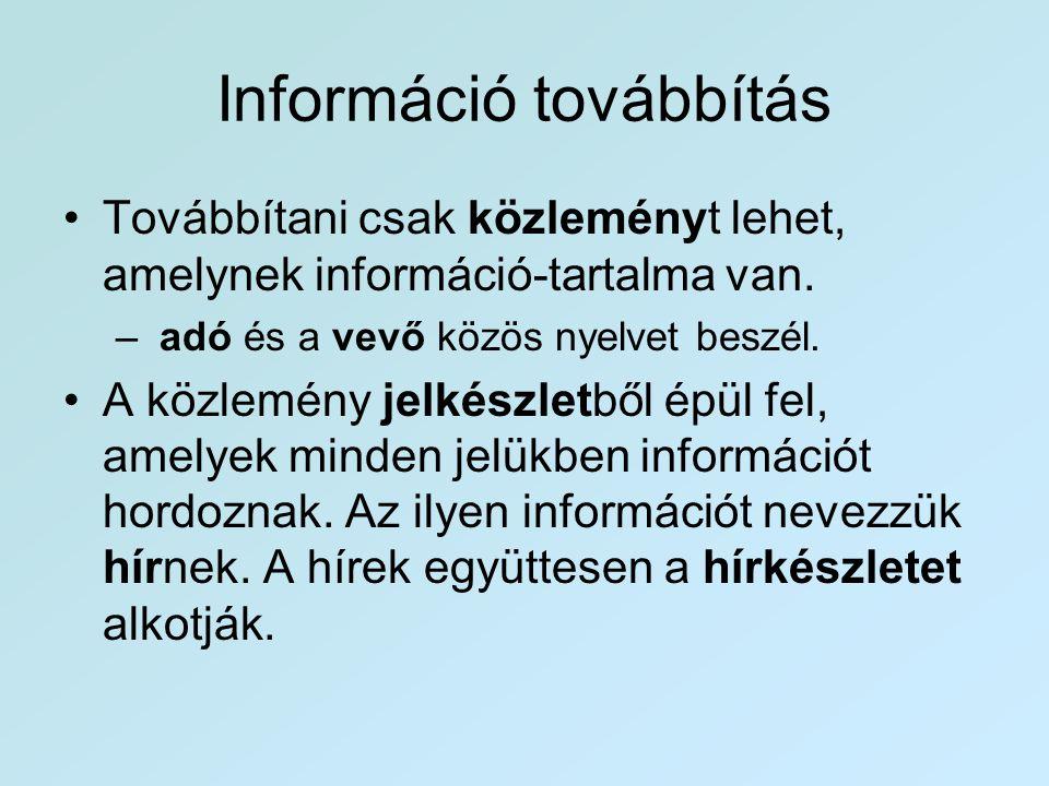 Információ továbbítás •Továbbítani csak közleményt lehet, amelynek információ-tartalma van. – adó és a vevő közös nyelvet beszél. •A közlemény jelkész