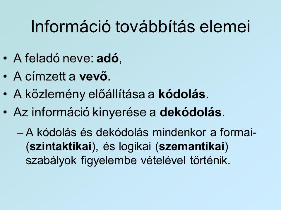 Információ továbbítás elemei •A feladó neve: adó, •A címzett a vevő. •A közlemény előállítása a kódolás. •Az információ kinyerése a dekódolás. –A kódo