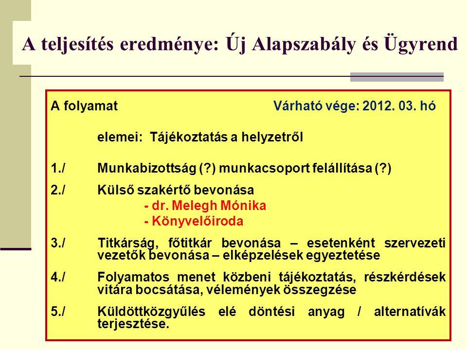 A teljesítés eredménye: Új Alapszabály és Ügyrend A folyamat Várható vége: 2012.