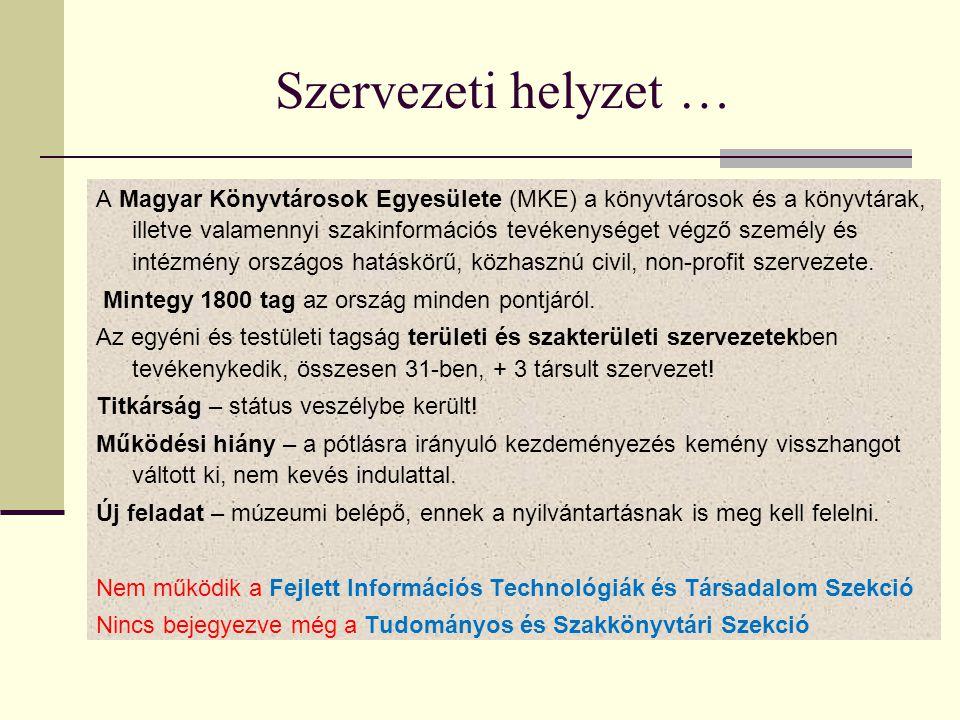 Szervezeti helyzet … A Magyar Könyvtárosok Egyesülete (MKE) a könyvtárosok és a könyvtárak, illetve valamennyi szakinformációs tevékenységet végző személy és intézmény országos hatáskörű, közhasznú civil, non-profit szervezete.