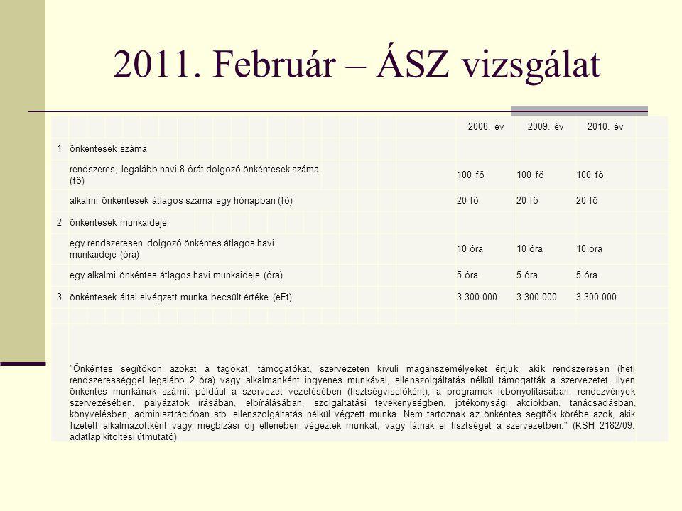2011. Február – ÁSZ vizsgálat 2008. év2009. év2010.