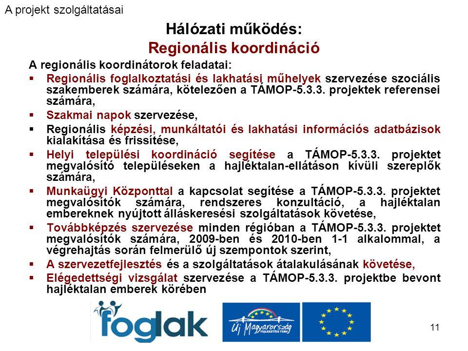 11 Hálózati működés: Regionális koordináció A regionális koordinátorok feladatai:  Regionális foglalkoztatási és lakhatási műhelyek szervezése szociális szakemberek számára, kötelezően a TÁMOP-5.3.3.