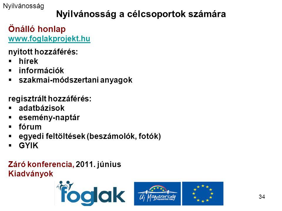 34 Nyilvánosság a célcsoportok számára Önálló honlap www.foglakprojekt.hu nyitott hozzáférés:  hírek  információk  szakmai-módszertani anyagok regisztrált hozzáférés:  adatbázisok  esemény-naptár  fórum  egyedi feltöltések (beszámolók, fotók)  GYIK Záró konferencia, 2011.
