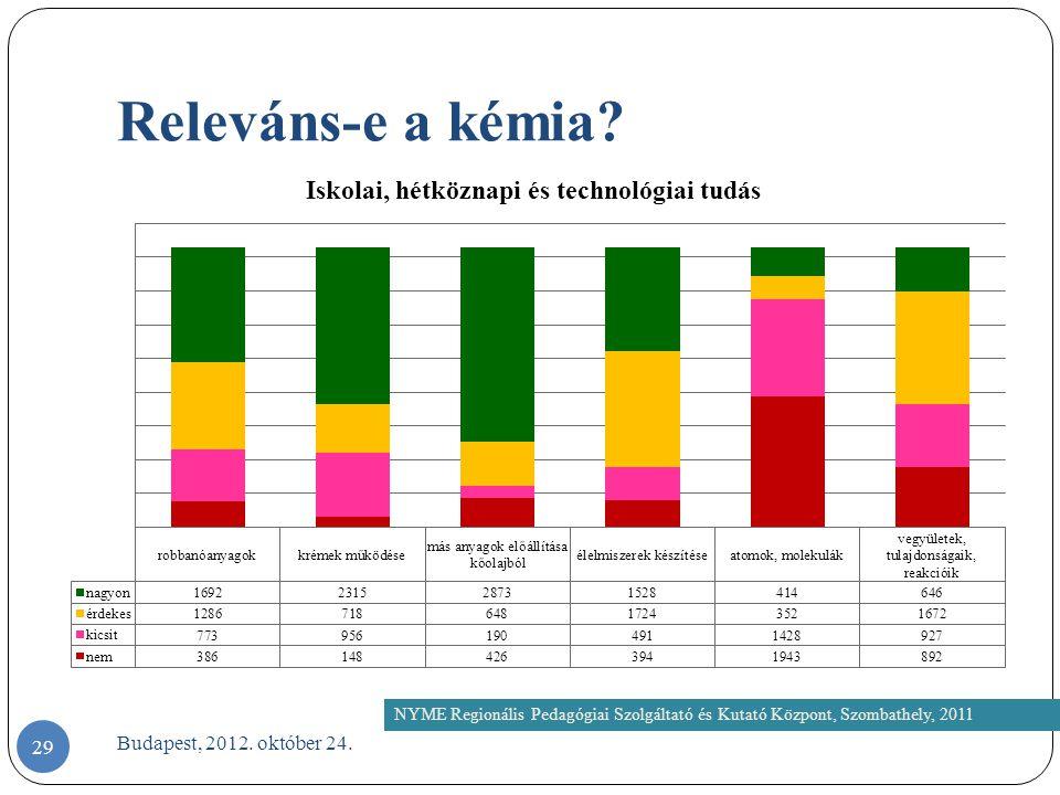 Releváns-e a kémia? NYME Regionális Pedagógiai Szolgáltató és Kutató Központ, Szombathely, 2011 29 Budapest, 2012. október 24.