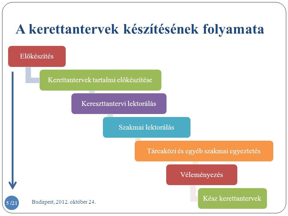 A kerettantervek készítésének folyamata ElőkészítésKerettantervek tartalmi előkészítéseKereszttantervi lektorálásSzakmai lektorálásTárcaközi és egyéb