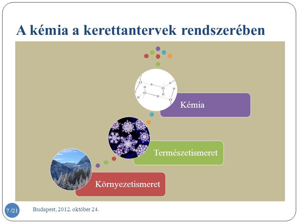 A kémia a kerettantervek rendszerében KörnyezetismeretTermészetismeretKémia Budapest, 2012. október 24. 7 /21