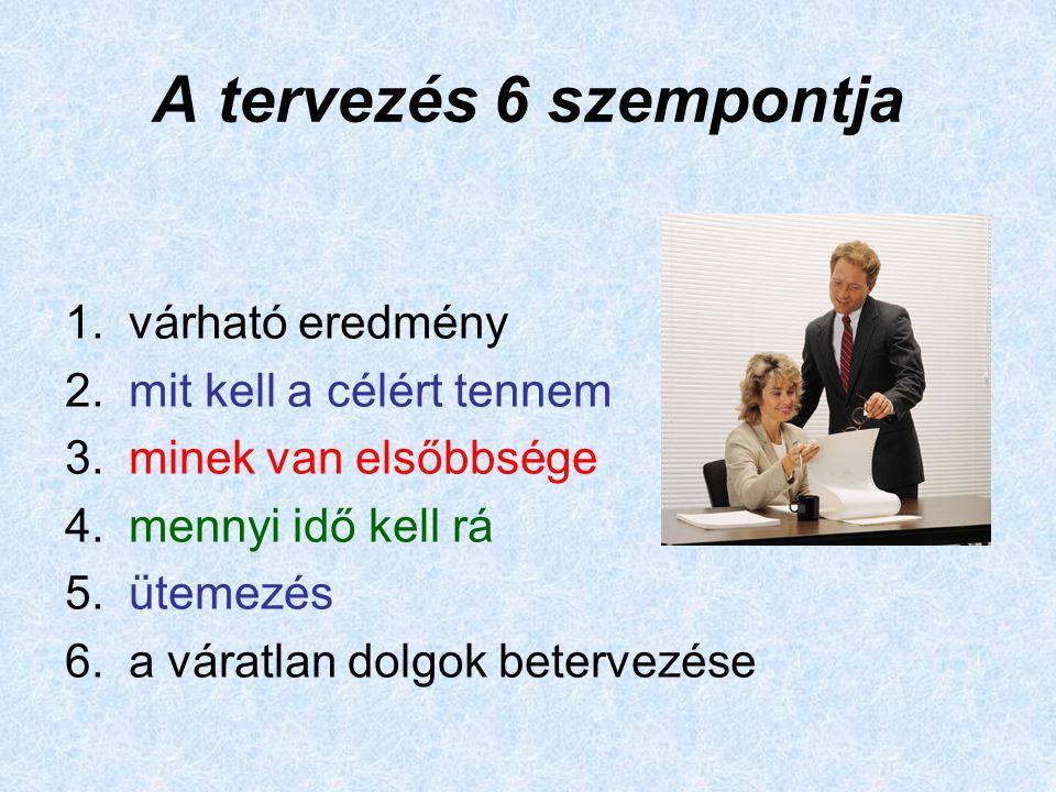 A tervezés 6 szempontja 1.várható eredmény 2.mit kell a célért tennem 3.minek van elsőbbsége 4.mennyi idő kell rá 5.ütemezés 6.a váratlan dolgok beter