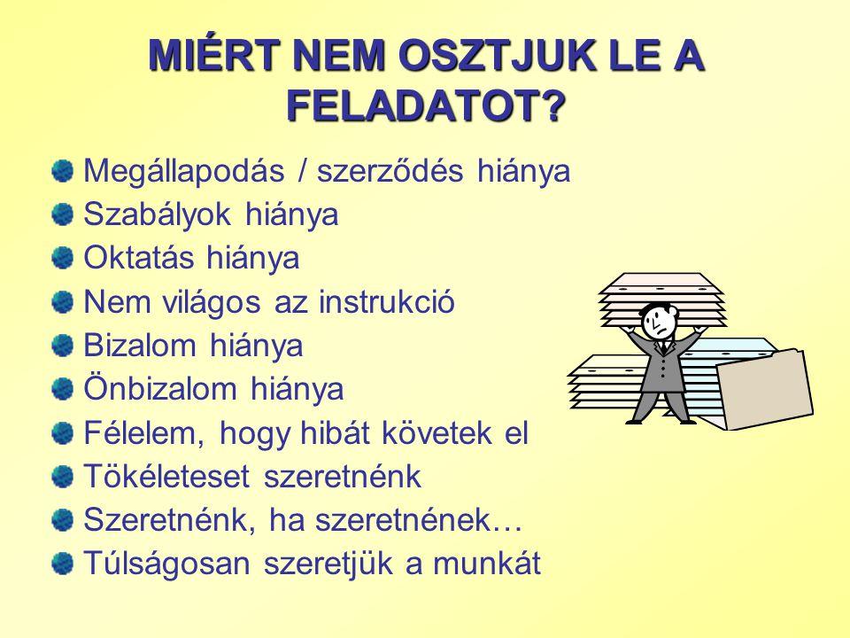 MIÉRT NEM OSZTJUK LE A FELADATOT? Megállapodás / szerződés hiánya Szabályok hiánya Oktatás hiánya Nem világos az instrukció Bizalom hiánya Önbizalom h