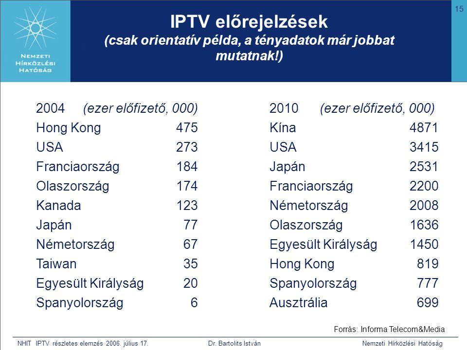 15 NHIT IPTV részletes elemzés 2006. július 17. Dr. Bartolits István Nemzeti Hírközlési Hatóság IPTV előrejelzések (csak orientatív példa, a tényadato