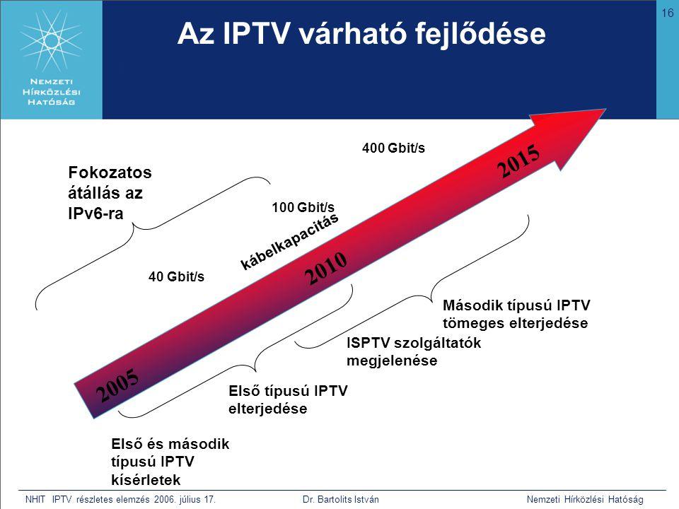 16 NHIT IPTV részletes elemzés 2006. július 17. Dr. Bartolits István Nemzeti Hírközlési Hatóság 2005 2010 2015 Második típusú IPTV tömeges elterjedése