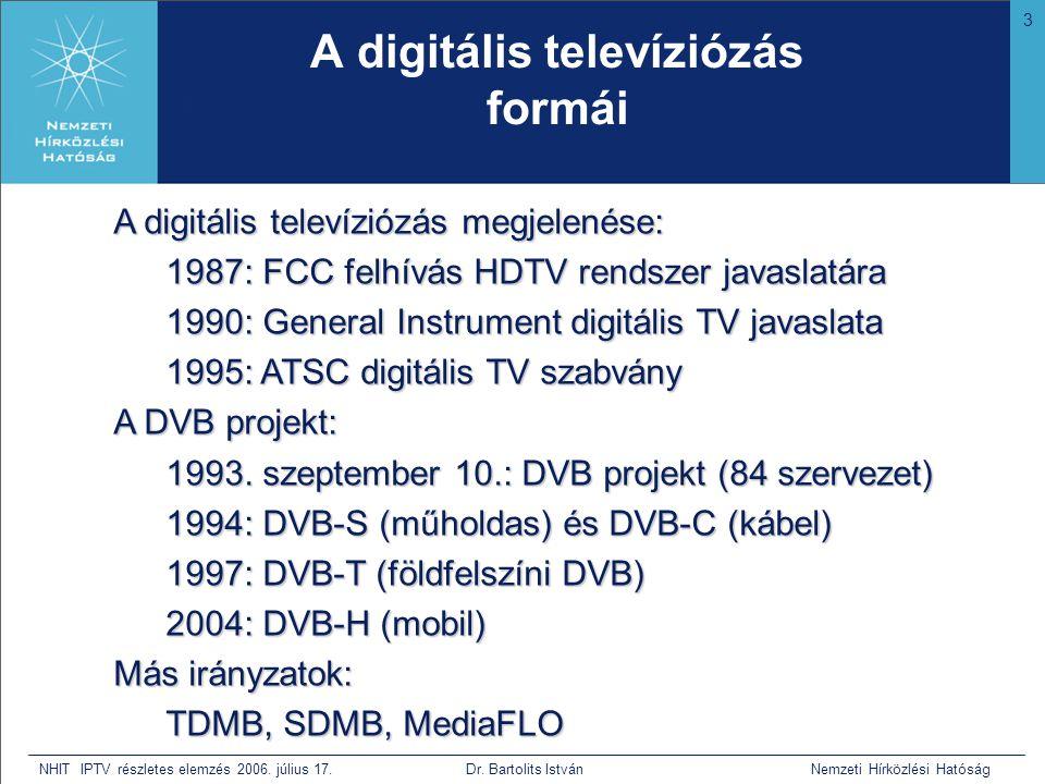 3 NHIT IPTV részletes elemzés 2006. július 17. Dr. Bartolits István Nemzeti Hírközlési Hatóság A digitális televíziózás megjelenése: 1987: FCC felhívá