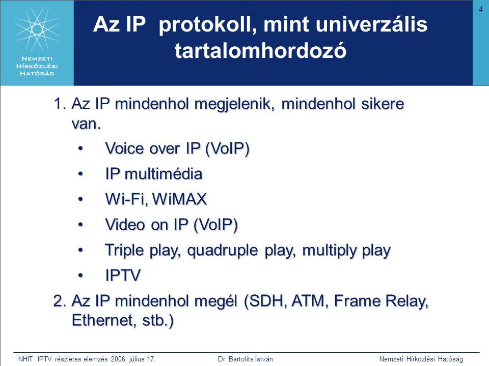 4 NHIT IPTV részletes elemzés 2006. július 17. Dr. Bartolits István Nemzeti Hírközlési Hatóság mindenhol megjelenik, mindenhol sikere van. 1.Az IP min