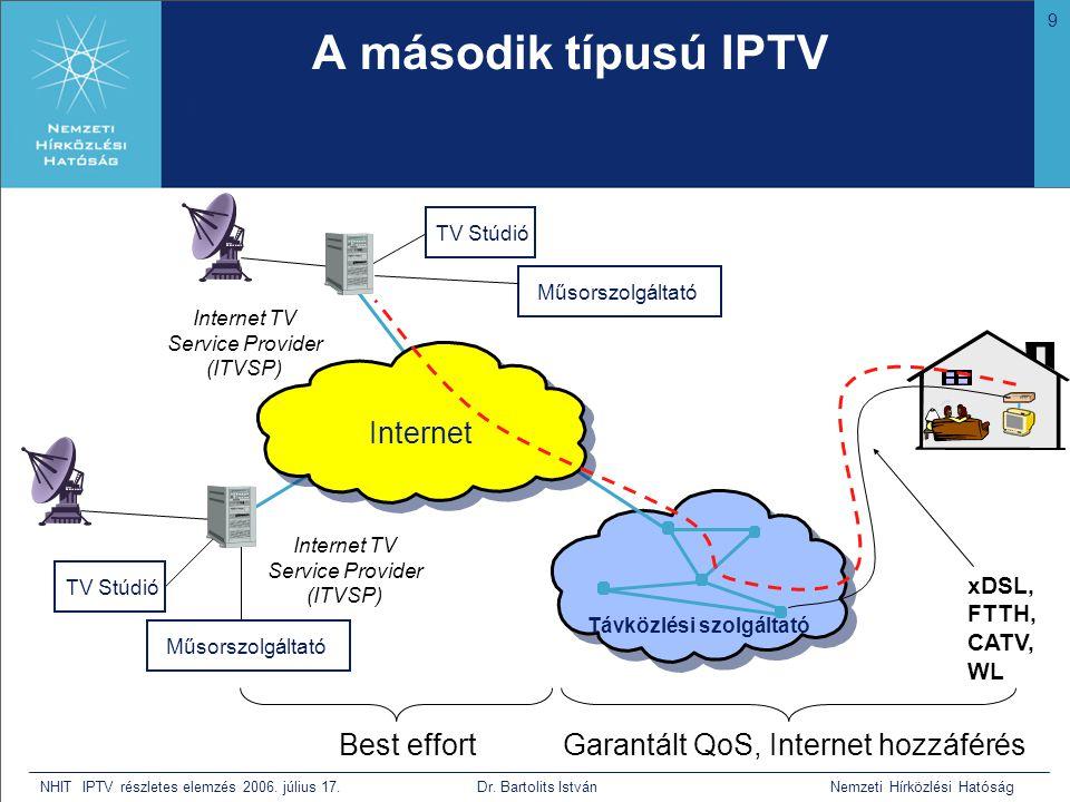 9 NHIT IPTV részletes elemzés 2006. július 17. Dr. Bartolits István Nemzeti Hírközlési Hatóság TV Stúdió Műsorszolgáltató Távközlési szolgáltató xDSL,