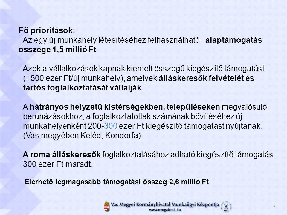 3 A pályázók köre: A pályázaton kizárólag Magyarországon székhellyel vagy az Európai Gazdasági Térség területén székhellyel és Magyarországon telephellyel, fiókteleppel rendelkező KKV-k vehetnek részt az alábbi jogszabályok szerint: - a gazdasági társaságokról szóló 2006.