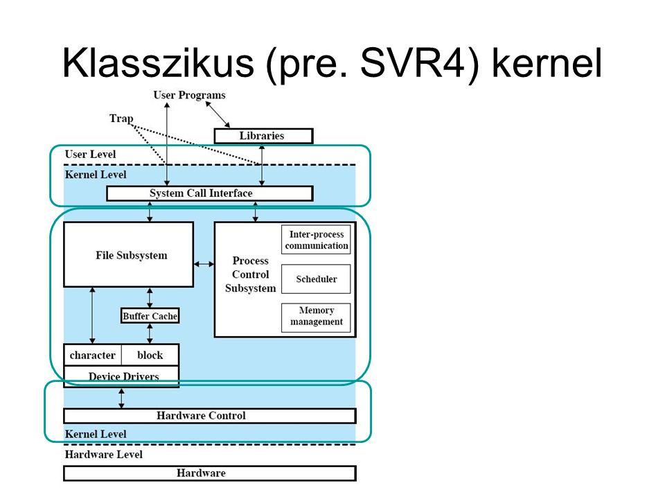 Klasszikus (pre. SVR4) kernel