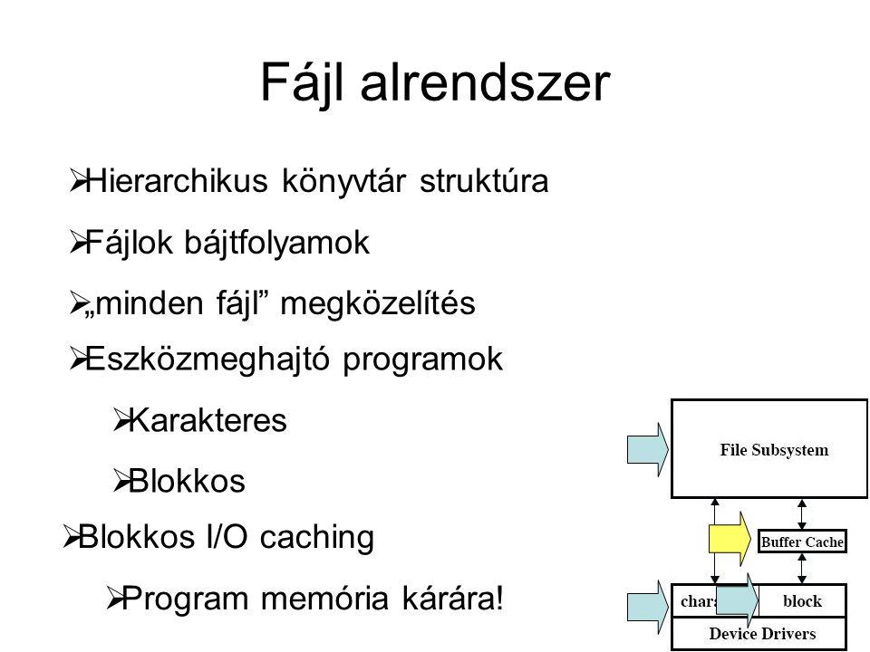 """ Hierarchikus könyvtár struktúra  Fájlok bájtfolyamok  """"minden fájl megközelítés  Eszközmeghajtó programok  Karakteres  Blokkos  Blokkos I/O caching  Program memória kárára!"""