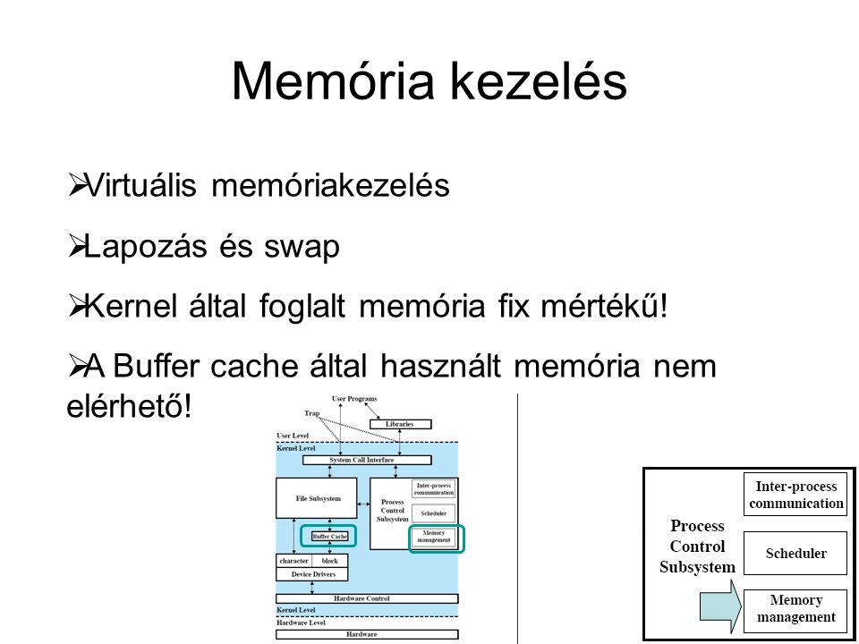 Memória kezelés  Virtuális memóriakezelés  Lapozás és swap  Kernel által foglalt memória fix mértékű.