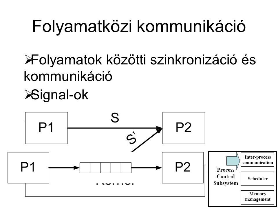 Folyamatközi kommunikáció  Folyamatok közötti szinkronizáció és kommunikáció  Signal-ok  Pipe és FIFO