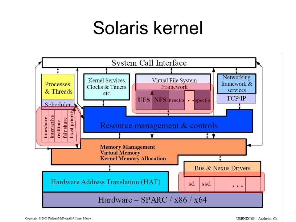 Solaris kernel