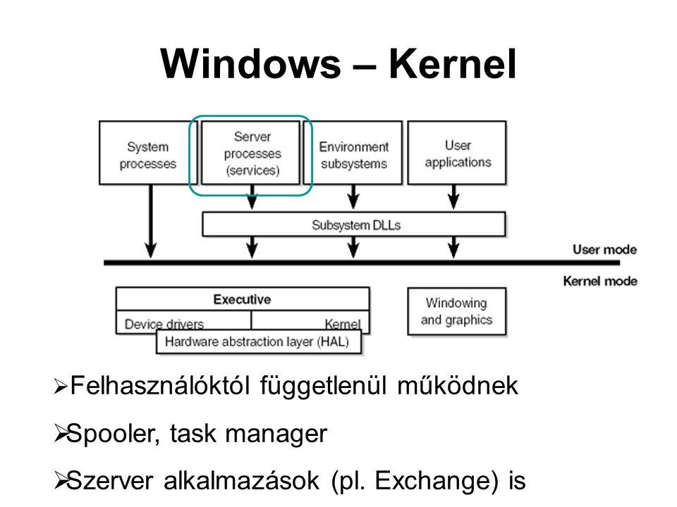 Windows – Kernel  Felhasználóktól függetlenül működnek  Spooler, task manager  Szerver alkalmazások (pl.