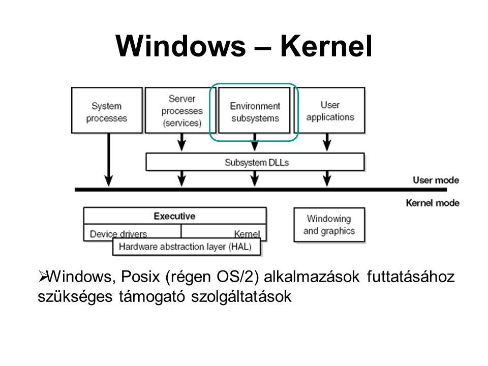 Windows – Kernel  Windows, Posix (régen OS/2) alkalmazások futtatásához szükséges támogató szolgáltatások