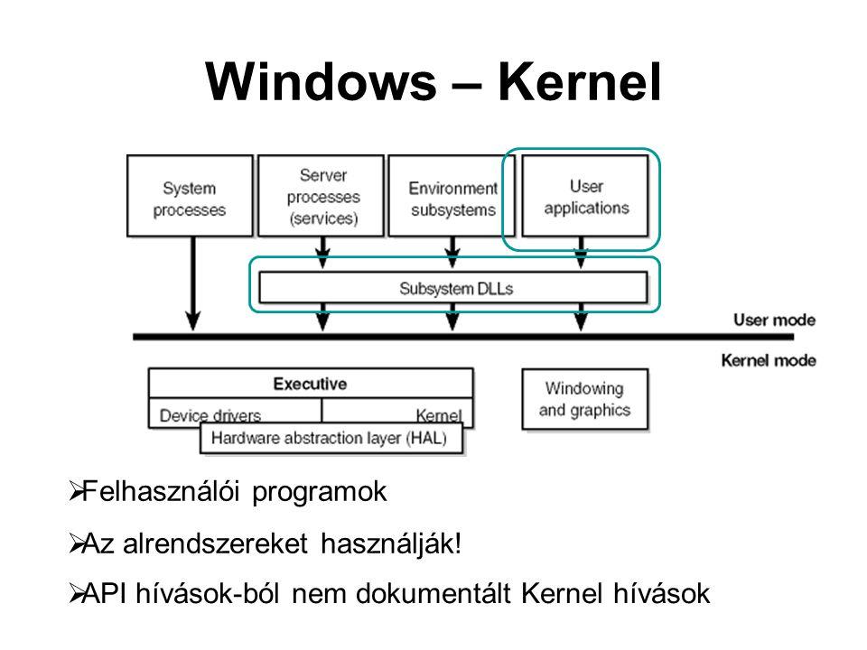 Windows – Kernel  Felhasználói programok  Az alrendszereket használják.