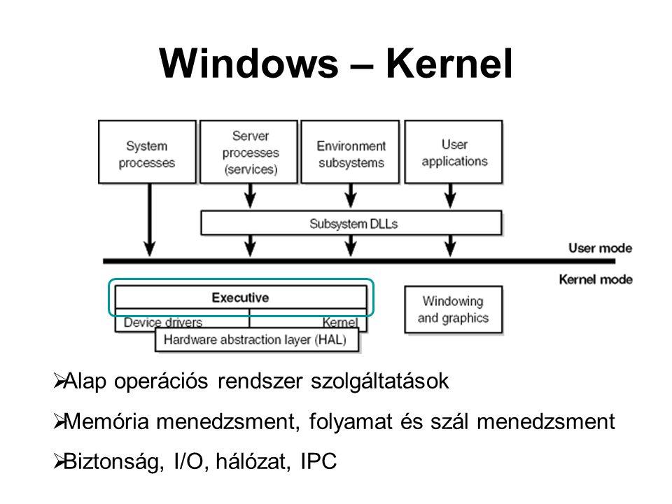 Windows – Kernel  Alap operációs rendszer szolgáltatások  Memória menedzsment, folyamat és szál menedzsment  Biztonság, I/O, hálózat, IPC