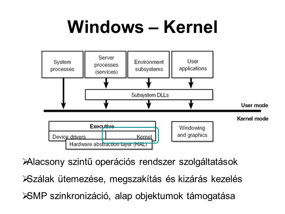 Windows – Kernel  Alacsony szintű operációs rendszer szolgáltatások  Szálak ütemezése, megszakítás és kizárás kezelés  SMP szinkronizáció, alap objektumok támogatása