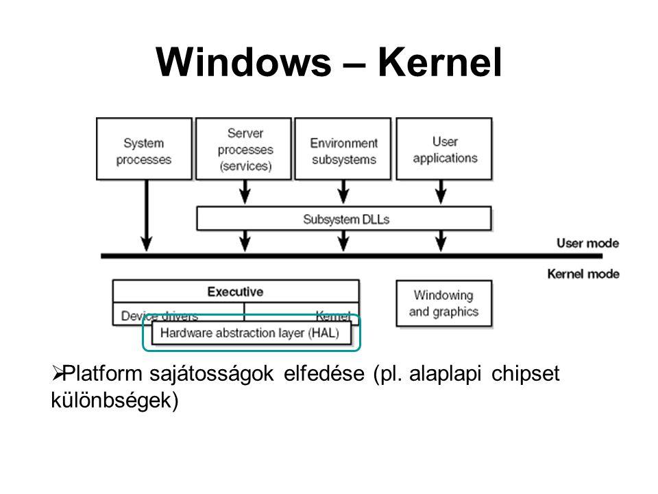 Windows – Kernel  Platform sajátosságok elfedése (pl. alaplapi chipset különbségek)
