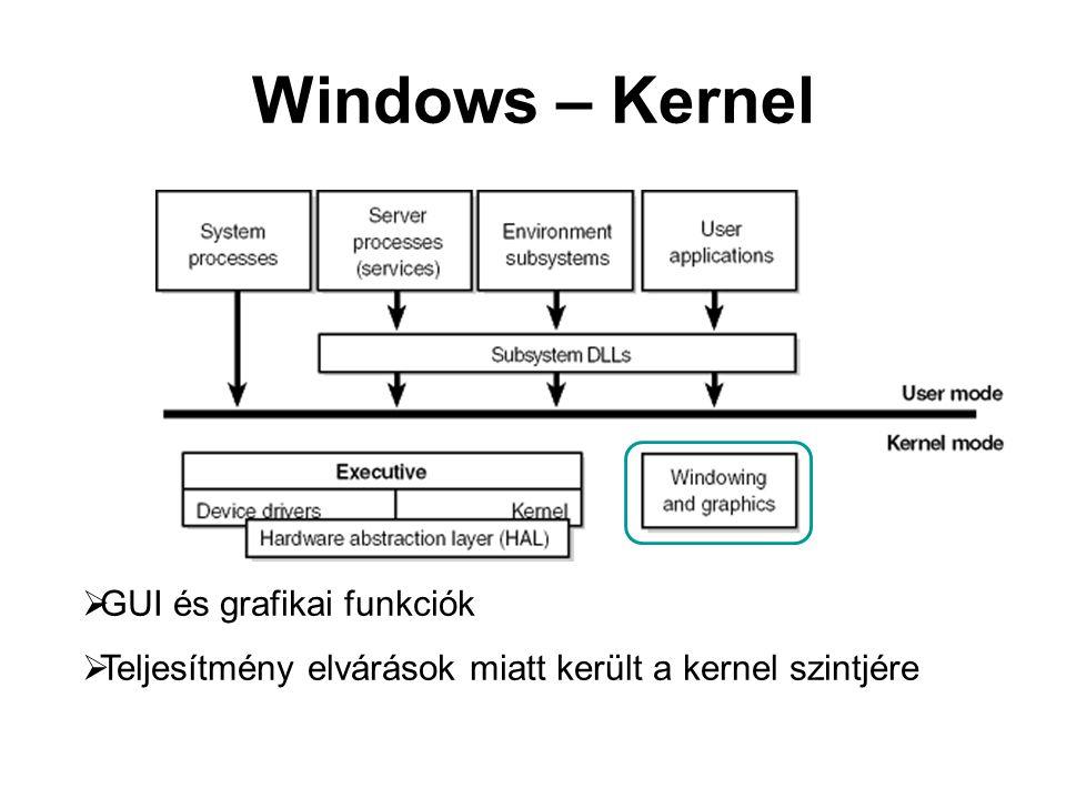 Windows – Kernel  GUI és grafikai funkciók  Teljesítmény elvárások miatt került a kernel szintjére