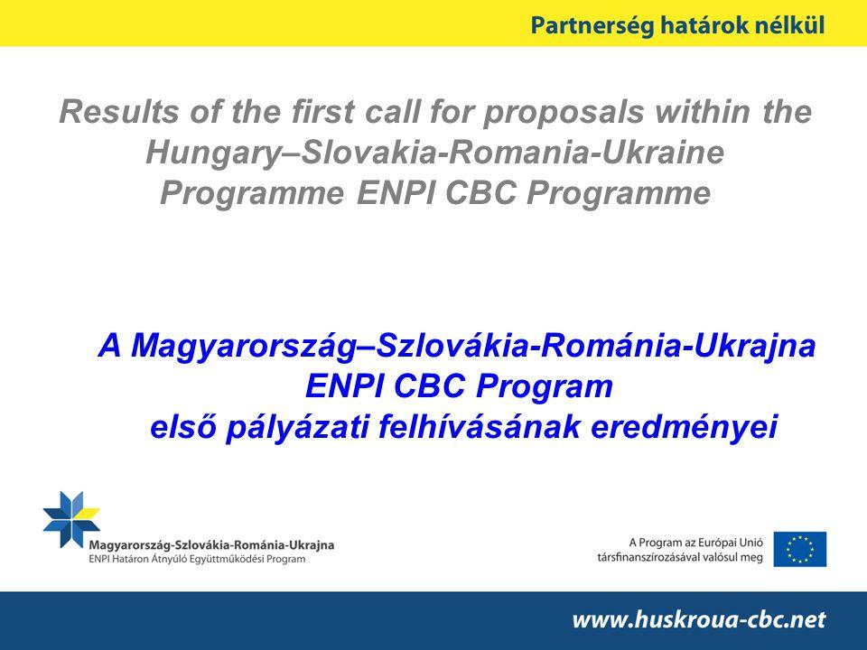 Results of the first call for proposals within the Hungary–Slovakia-Romania-Ukraine Programme ENPI CBC Programme A Magyarország–Szlovákia-Románia-Ukra