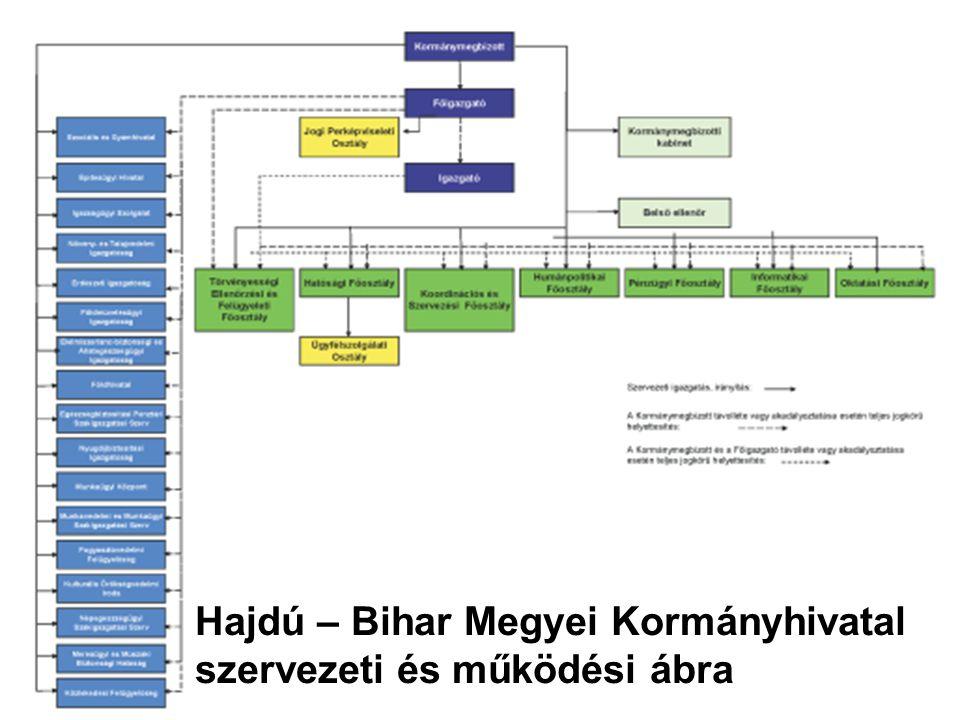 63 Integrált településfejlesztési stratégia Középtávú (2-5 éves távlatú) településfejlesztési dokumentum, mely • a településfejlesztési koncepcióban rögzített, • a településszerkezeti terven ábrázolt, • területfelhasználással, -alakítással kapcsolatos fejlesztések időbeli ütemezésére vonatkozó önkormányzati döntés, • kijelöli azokat a területeket, amelyekre szabályozás készítendő.