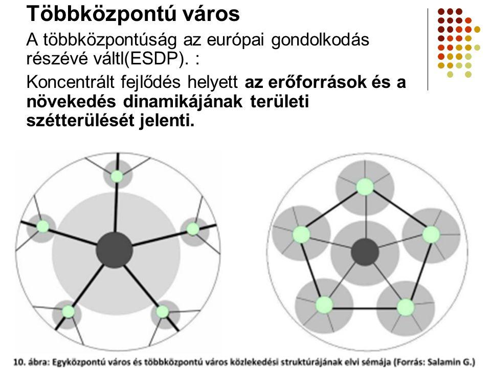 Többközpontú város A többközpontúság az európai gondolkodás részévé váltl(ESDP). : Koncentrált fejlődés helyett az erőforrások és a növekedés dinamiká