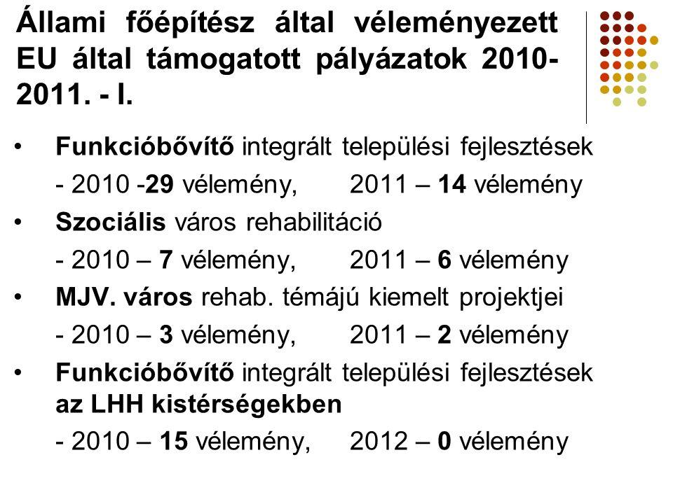 Állami főépítész által véleményezett EU által támogatott pályázatok 2010- 2011. - I. •Funkcióbővítő integrált települési fejlesztések - 2010 -29 vélem