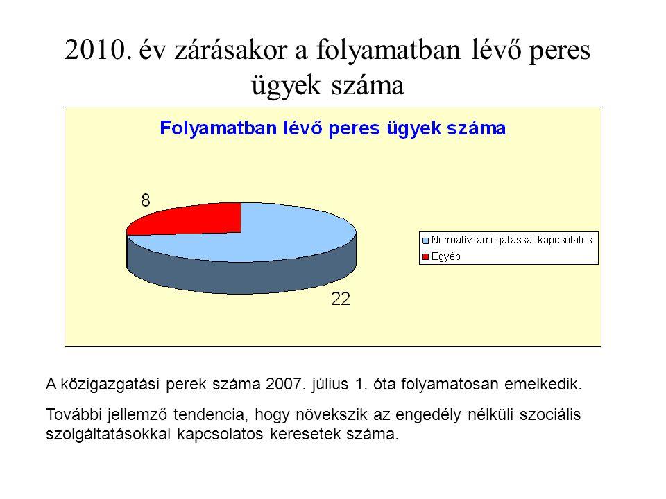 2010. év zárásakor a folyamatban lévő peres ügyek száma A közigazgatási perek száma 2007. július 1. óta folyamatosan emelkedik. További jellemző tende