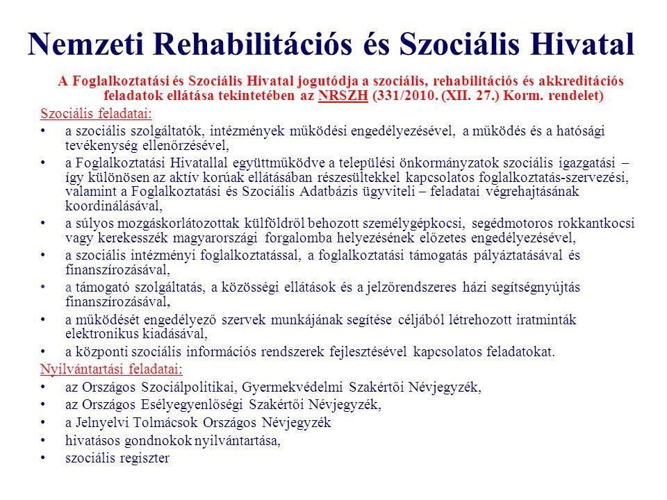 Nemzeti Rehabilitációs és Szociális Hivatal A Foglalkoztatási és Szociális Hivatal jogutódja a szociális, rehabilitációs és akkreditációs feladatok el