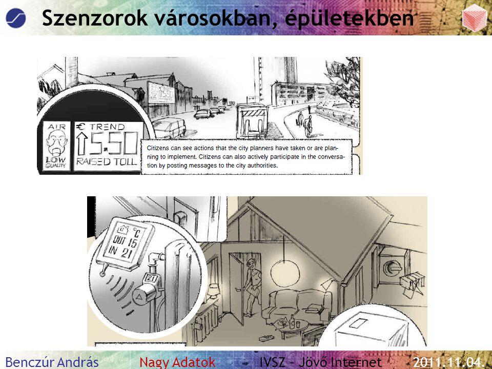 Benczúr András Nagy Adatok IVSZ – Jövő Internet 2011.11.04. Szenzorok városokban, épületekben