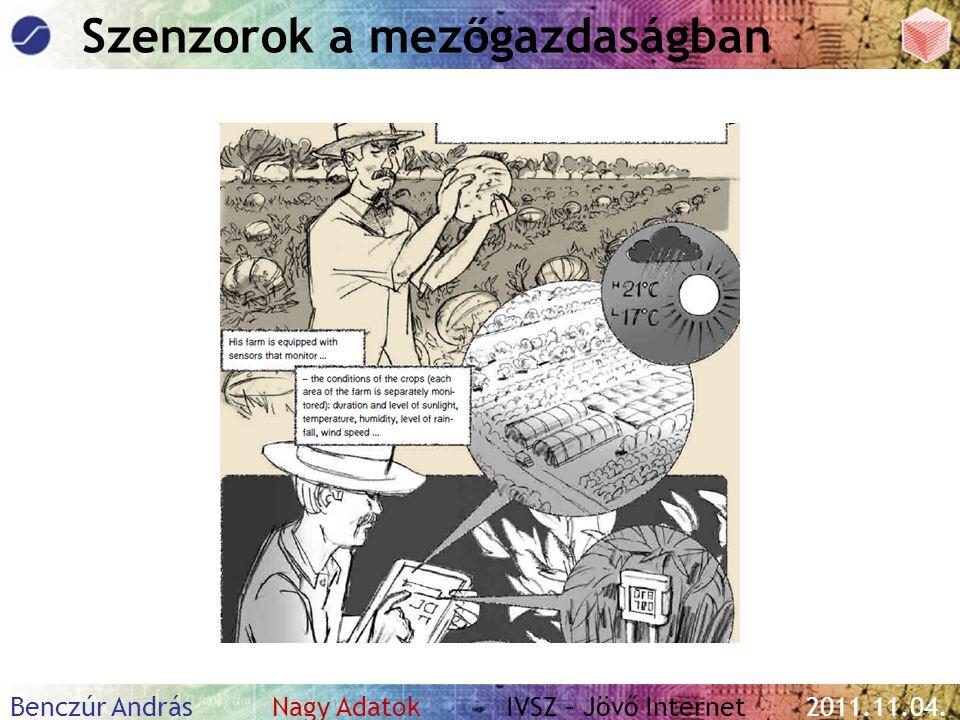 Benczúr András Nagy Adatok IVSZ – Jövő Internet 2011.11.04. Szenzorok a mezőgazdaságban