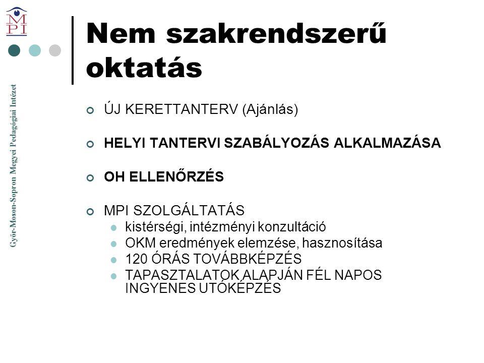 Győr-Moson-Sopron Megyei Pedagógiai Intézet Nem szakrendszerű oktatás ÚJ KERETTANTERV (Ajánlás) HELYI TANTERVI SZABÁLYOZÁS ALKALMAZÁSA OH ELLENŐRZÉS M