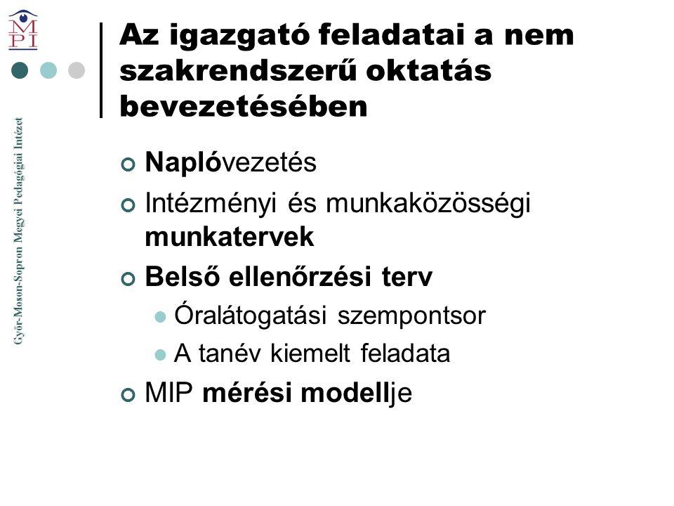 Győr-Moson-Sopron Megyei Pedagógiai Intézet Az igazgató feladatai a nem szakrendszerű oktatás bevezetésében Naplóvezetés Intézményi és munkaközösségi