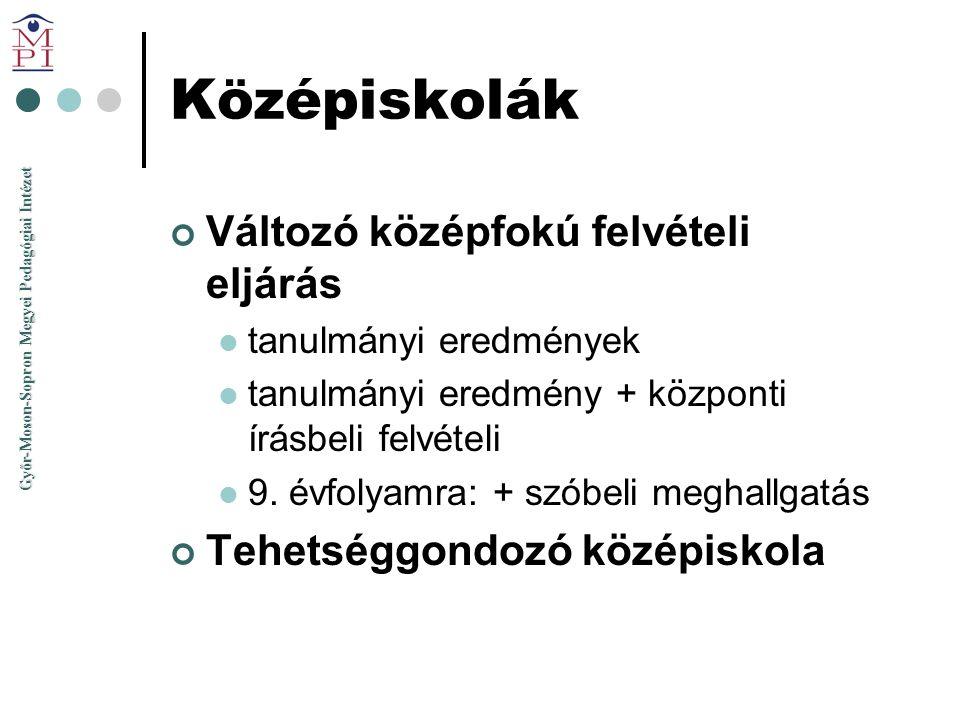 Győr-Moson-Sopron Megyei Pedagógiai Intézet Középiskolák Változó középfokú felvételi eljárás  tanulmányi eredmények  tanulmányi eredmény + központi