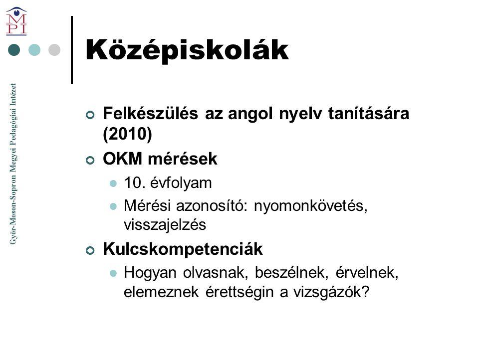 Győr-Moson-Sopron Megyei Pedagógiai Intézet Középiskolák Felkészülés az angol nyelv tanítására (2010) OKM mérések  10. évfolyam  Mérési azonosító: n